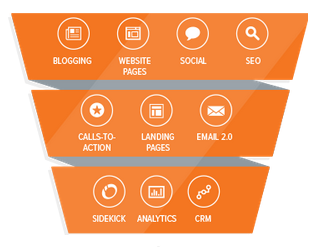 Hubspot-Software-Tools-Graphic.png
